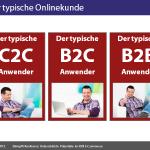 Der typische Onlinekunde - kaum Unterschiede zu erkennen.