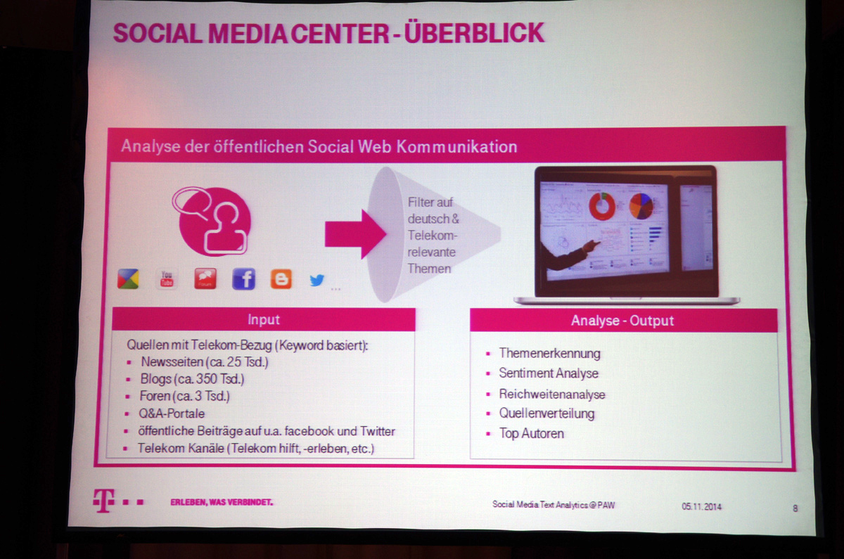 Telekom Text Analytics