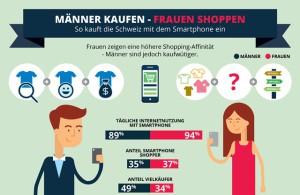 So nutzt Herr und Frau Schweizer das Smartphone zum Shopping