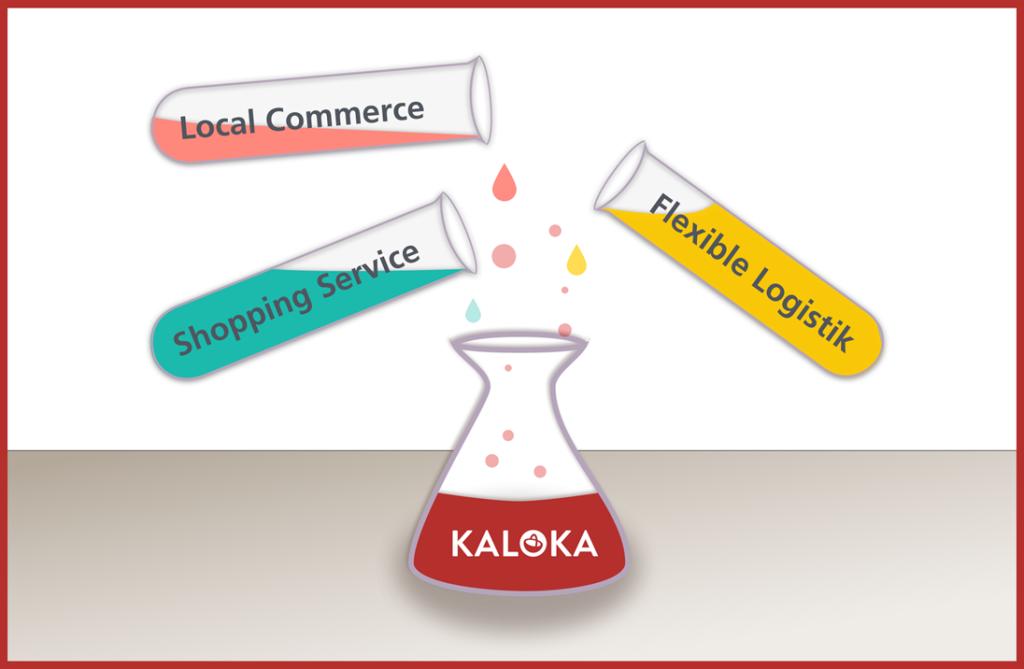 Zutaten von KALOKA - Quelle: Post