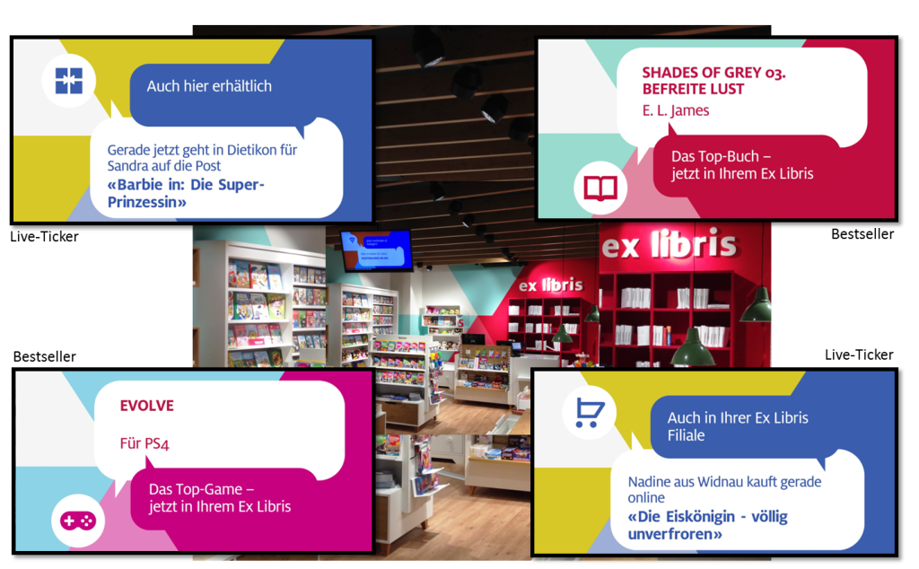 Inspiration im Laden, was an den anderen Touchpoints läuft - abgeglichen auf das Sortiment im Laden - Bildquelle: Ex Libris AG