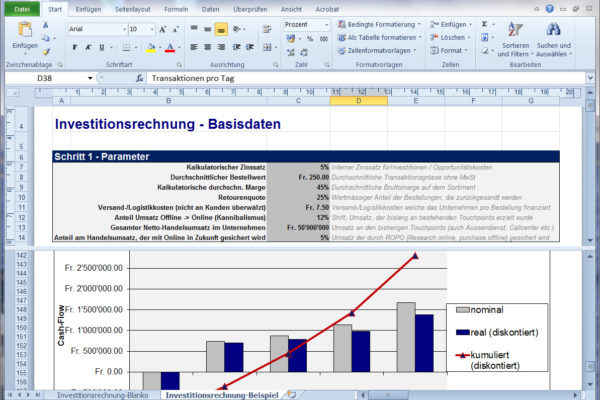 Kostenloser Download Modell-Rechnung Investition Omni-Channel