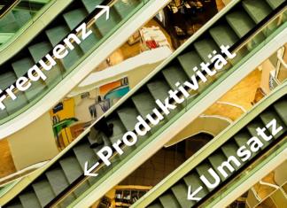 Entwicklung bei den Schweizer Shopping-Centern (weniger Umsatz, gesunkene Produktivität, erhöhte Frequenz) - Grafik: Carpathia / Bild: Pixabay