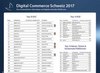 Umsatzstärkste Onlineshops Schweiz 2017
