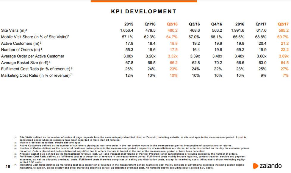 Entwicklung KPIs 1. Halbjahr 2017 - Quelle: Zalando