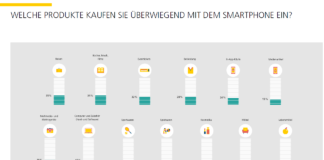 Smartphone-Einkäufe_Stimmungsbarometer_Post_HWZ