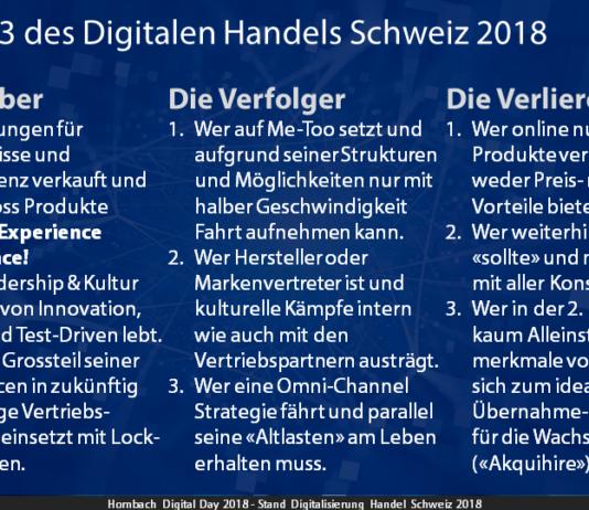 Das 3 x 3 des Digitalen Handels Schweiz 2018 - Die Treiber - Die Verfolger - Die Verlierer
