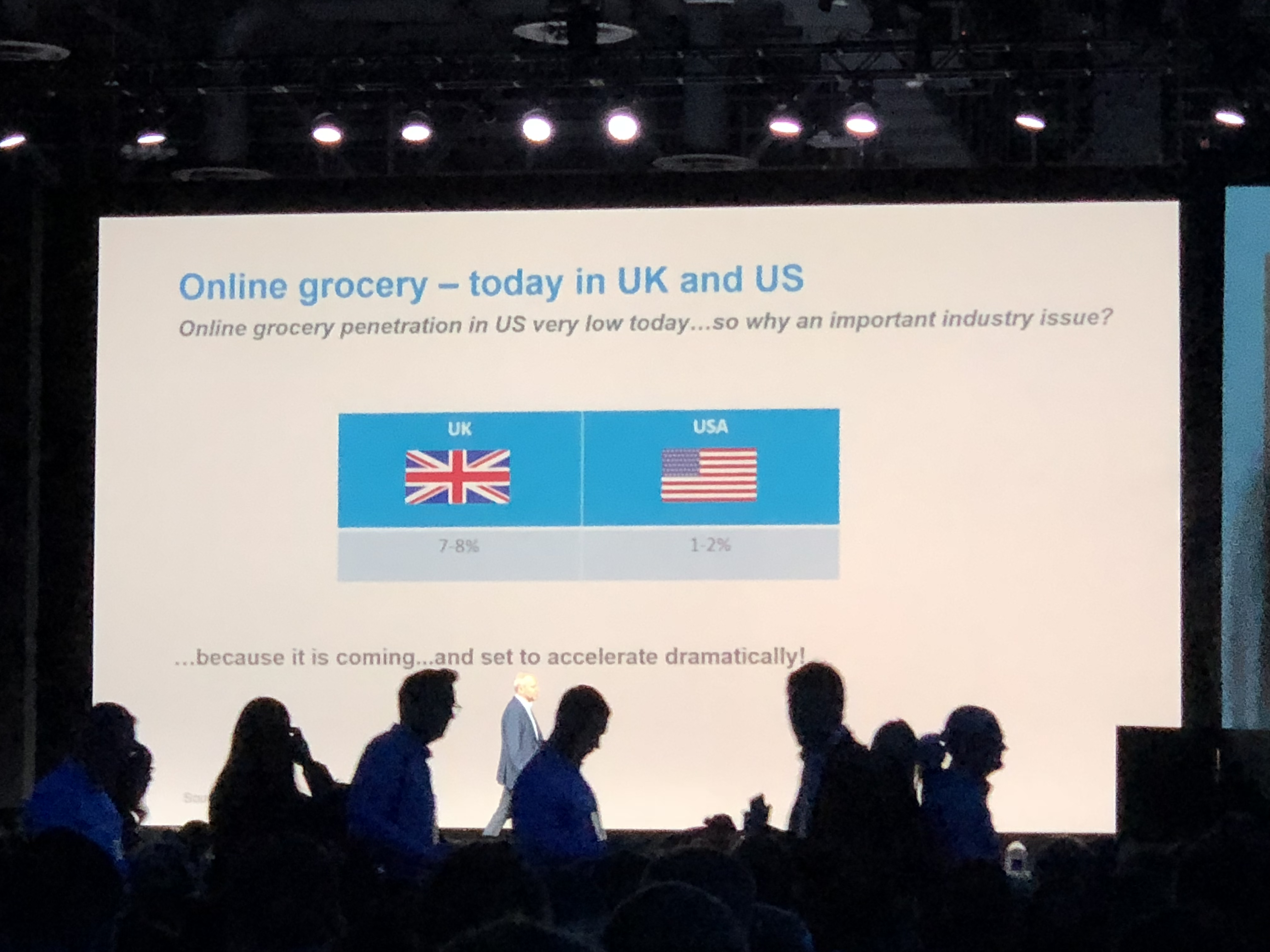 Online Grocery - UK vs US - Ocado