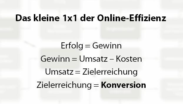 Was skaliert im E-Commerce besser: Effektivität oder Effizienz?