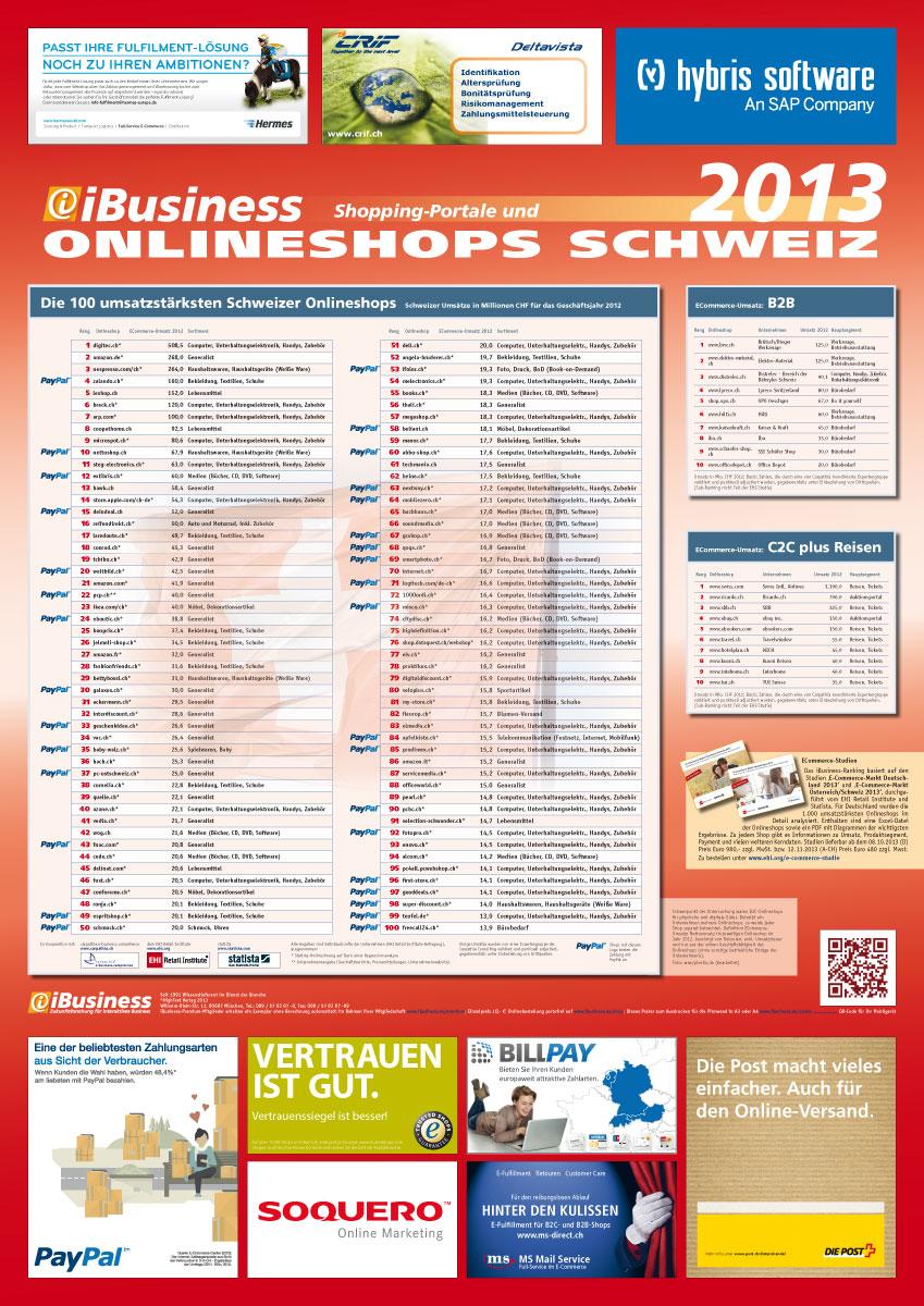 Die umsatzstärksten Schweizer Onlineshops 2013