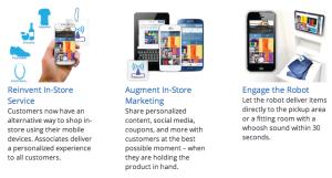 Hointer: Apps, Roboter und Algorithmen für den Laden der Zukunft
