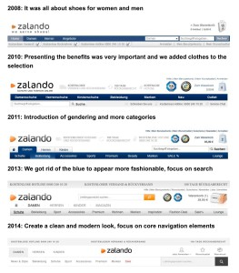 Header-Design bei Zalando im Wandel von 2008-2014
