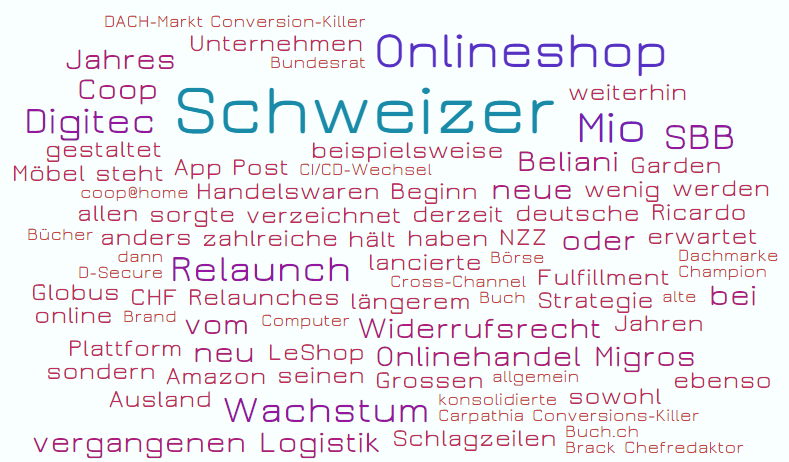 Das E-Commerce Jahr 2014 als Word-Cloud