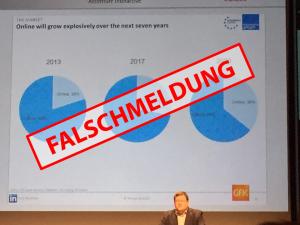 Komplett aus dem Zusammenhang gerissene Zahlen von E-Commerce Europe - Schädliche Falschmeldung für die Branche