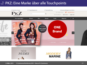 State of E-Commerce 2015 – Onlinehandel in der Schweiz