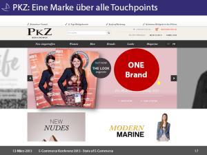 State of E-Commerce 2015 – Onlinehandel in der Schweiz