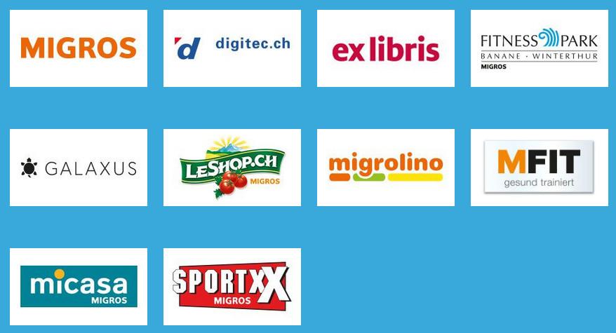 Teilnehmende Onlineshops und Abholorte der Migros