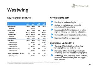 Umsatzzahlen 2014 - Westwing - Quelle: Rocket Internet