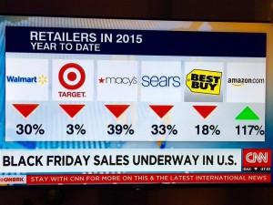 USA 2015: Black Friday & Cyber Monday in Zahlen