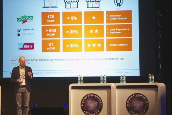 Dr. Felix Brunner, Leiter Handel Digital Migros - E-Commerce Connect Konferenz 2016