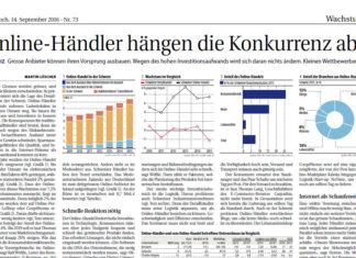Finanz und Wirtschaft vom 14.9.2016