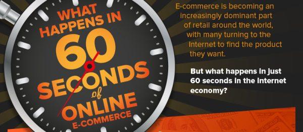 Was in 60 Sekunden E-Commerce geschieht