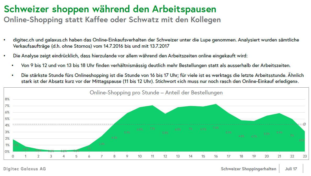 Studie Schweizer Shoppingverhalten - Quelle: Digitec Galaxus