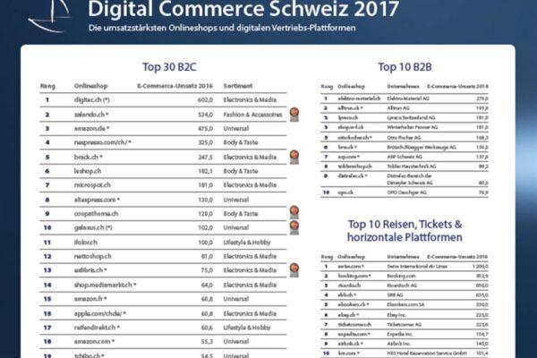 Die umsatzstärksten Schweizer Onlineshops 2017