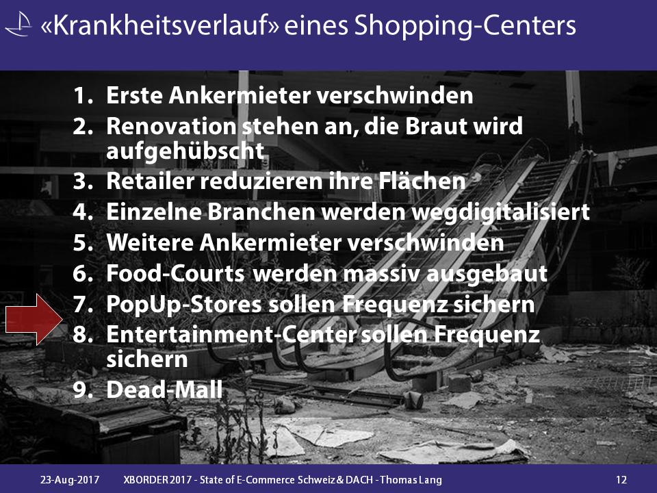 Exemplarische Entwicklungen bie Shopping-Centern