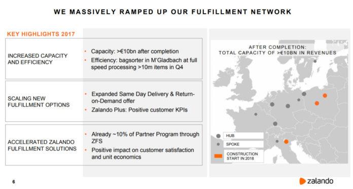 Fulfillment-investitionen 2017 - Quelle: Zalando