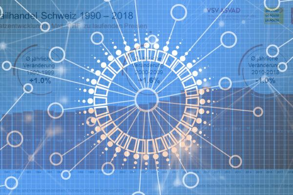 Digitalisierung im Detailhandel Schweiz