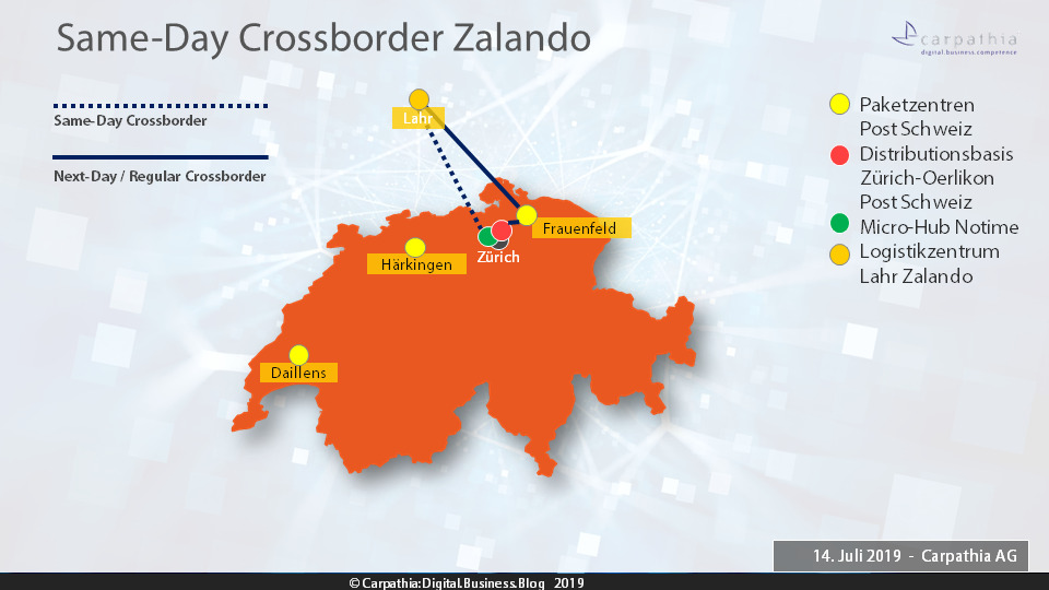Same-Day Crossborder Zalando - Grafik: Carpathia AG