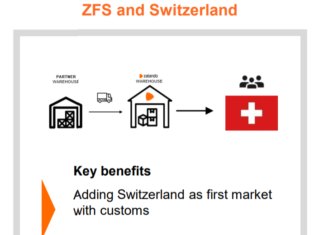 Zalando Fulfillment Solutions (ZFS) Angebot für die Schweiz - Quelle: corporate.zalando.com