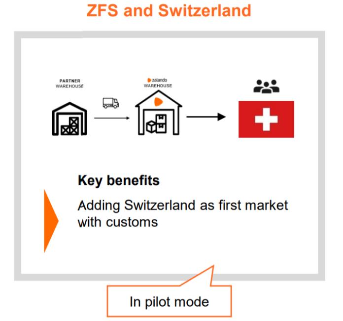 Zalando Fulfillment Solutions (ZFS) Angebot für die Schweiz - Quelle: corporate.zalando.com