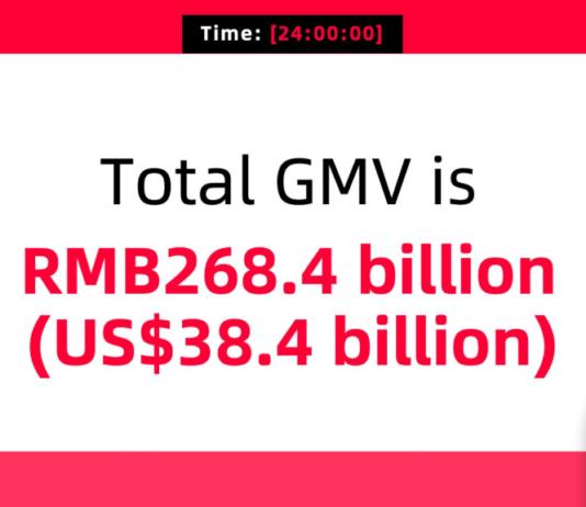 USD 38.4 Milliarden Umsatz (GMV) am 11.11.2019 (Singles' Day) alleine bei Alibaba - Quelle: Alizila