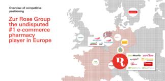 Zur Rose und ihre Mitbewerber in Europa / Quelle: Zur Rose