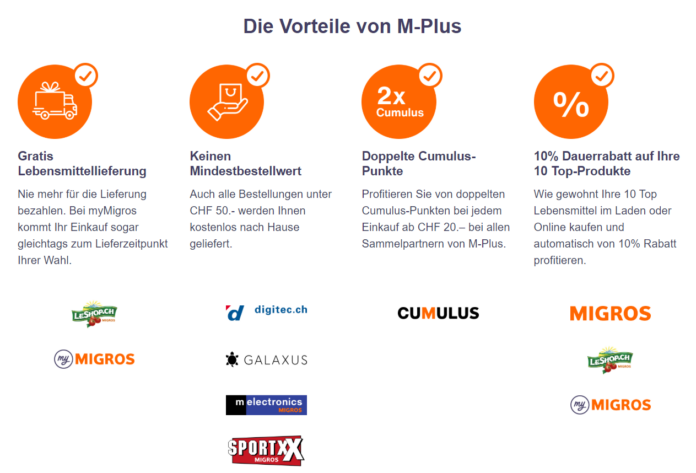 Vorteilskommunikation von M-Plus