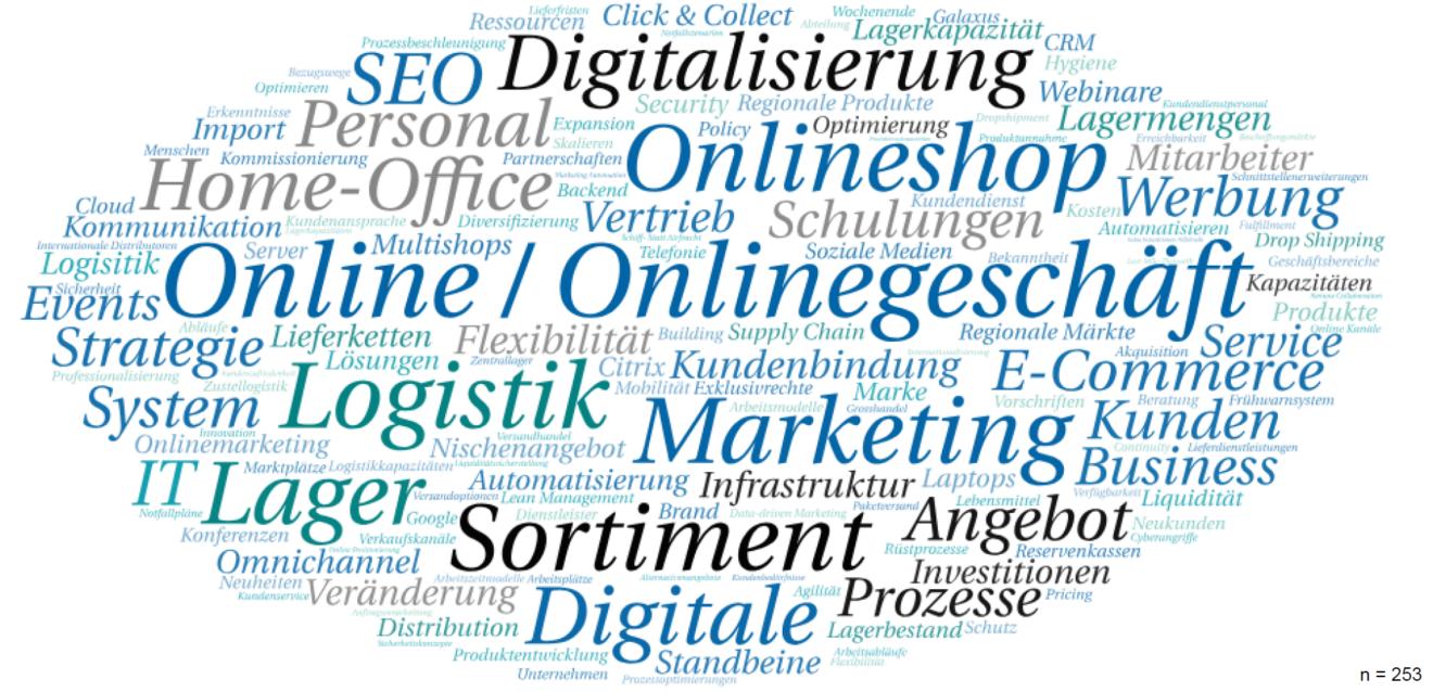 Onlinehändlerbefragung 2020 – Herausforderungen, Learnings und Zukunftsaussichten der Corona-Krise