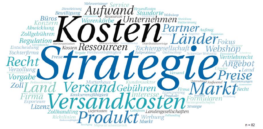 Onlinehändlerbefragung 2020 – Schweizer Onlinehändler sind nicht exportfreudig