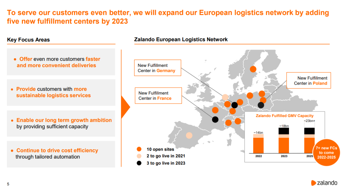 Logistiknetzwerk / Quelle: corporate.zalando.com