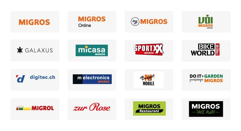 Teilnehmende Formate der Migros-Gruppe am M-Plus Abo-Modell / Grafik: M-Plus