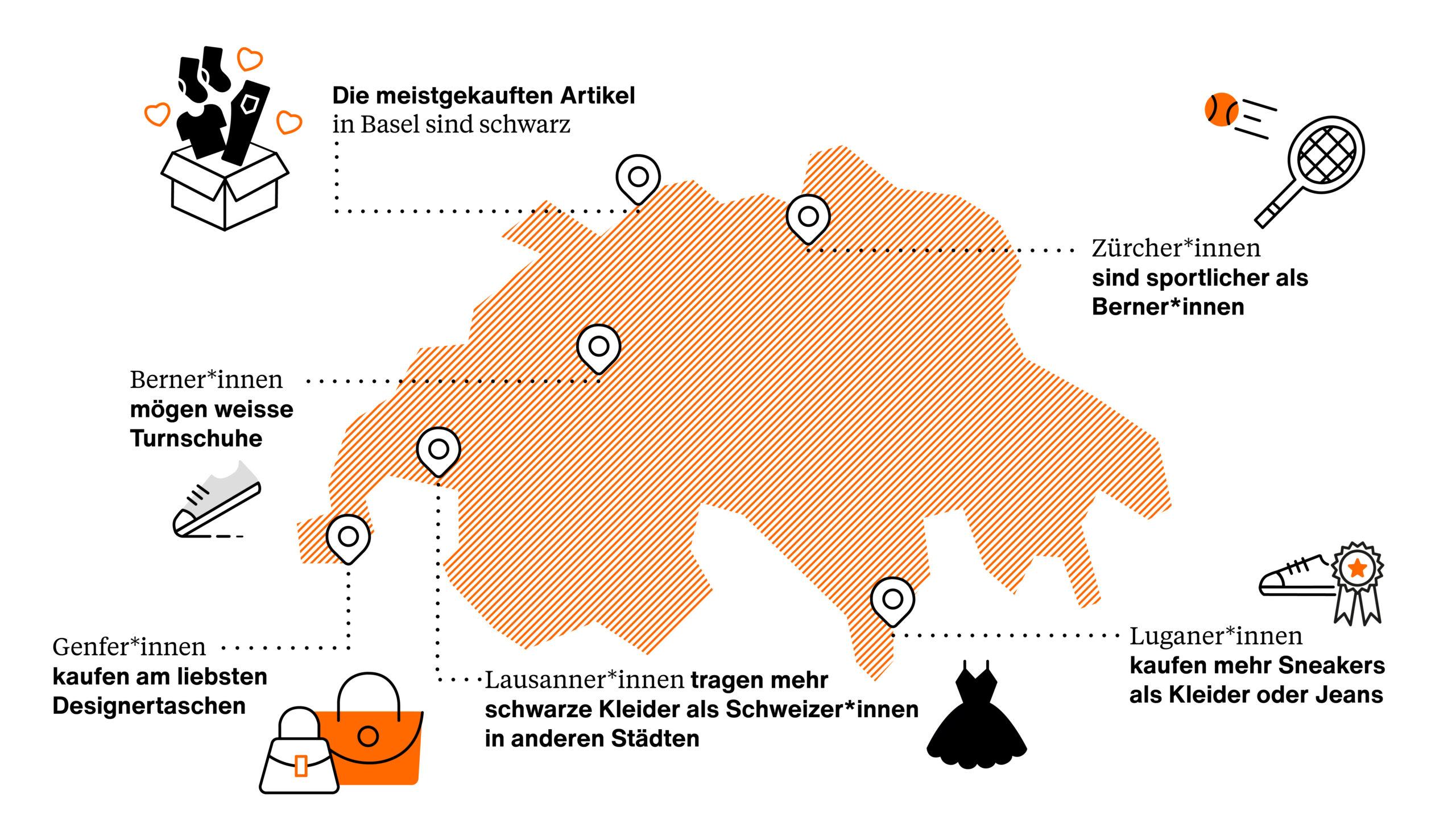 zalando schweiz infografik